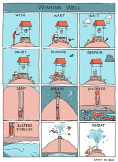 Wishing Well Posters are available at my shop. You can now pre-order my book The Shape of Ideas. To read posts on the cartooning process and see unpublished comics support Incidental Comics on Patreon. Creative Writing, Writing Tips, Life Comics, Fun Comics, Illustration, Wishing Well, Oeuvre D'art, Comic Strips, Memes