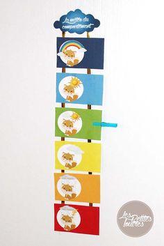 Voilà quelques temps que notre petit Loutron commence à bien s'affirmer et à nous révéler son joli petit caractère de petit garçon 🙂 alors nous avons décidé de mettre en place à la maison un outil intitulé la météo du comportement... Qu'est-ce que c'est et à quoi ça sert ? Je vous dis tout dans ce post. #freeprintable Token System, Kindergarten, Baby Playroom, French Language Lessons, French Classroom, Petite Section, Kids And Parenting, Montessori, Place
