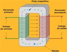10 Ideas De Electro Proyectos Electronicos Transformadores Circuito Electrónico