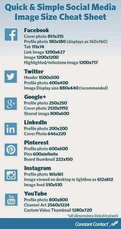 In ogni social la giusta immagine Facebook cambia le dimensioni delle immagini…