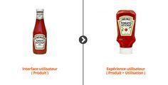 Voici la différence entre l'UI (Interface utilisateur) et l'UX (eXpérience utilisateur). Le design d'interface est en fait un élément constituant l'UX.