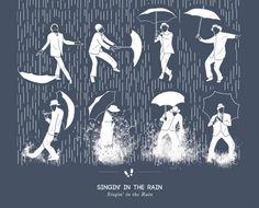 i singin' in the rain