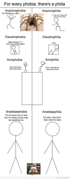 Phobia vs Philia by jill