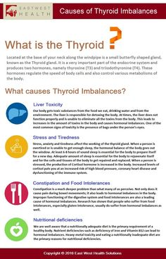 The amount of thyroid hormones secreted by the body is very important. Inadequate levels of thyroid hormones can lead to thyroid imbalances, which are the underlying causes of many other problems. http://acueastwest.com/causes-of-thyroid-imbalances/