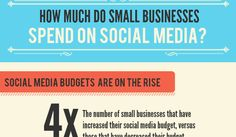 How Much Do Small Businesses Spend On Social Media Infographic. #Infographic