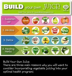 Tried juicing this morning for the first time, this guide was pretty helpful…