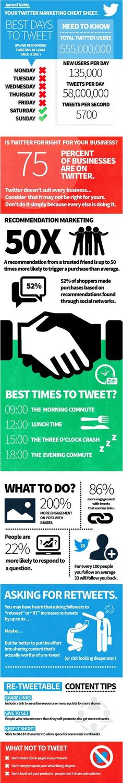 Your #Twitter marketing cheat sheet #infografia #infographic #marketing #socialmedia