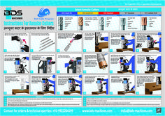 अन्नूलर कटर के इसतमाल के लिए निर्देश Drilling Machine, Drills, Save Energy, Being Used, Saving Money, English, Poster, Save My Money, Drill