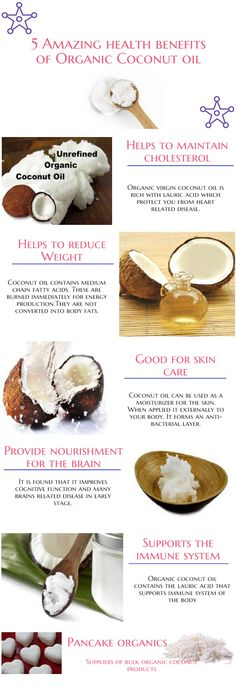 Buy organic coconut oil at wholesale price from pancake organics. coconut oil has many health benefits including skin care, hair care,weight loss and more. Organic Coconut Oil, Coconut Sugar, Coconut Flour, Reduce Weight, Pancake, Cholesterol, Health Benefits, Hair Care, Weight Loss