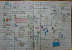 6th grader Mattie created this two-page spread for my Alpha-Genres writer's notebook lesson: http://corbettharrison.com/lessons/alpha-genres.htm