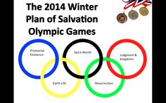 PLAN OF SALVATION OLYMPICS   February : Plan of Salvation   Why is learning an important part of Heavenly Father's plan?  Sunday School Offi...