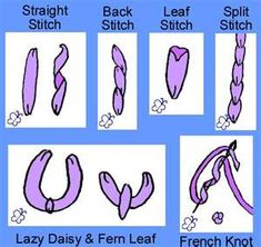 Guide to Silk Ribbon Embroidery Stitches