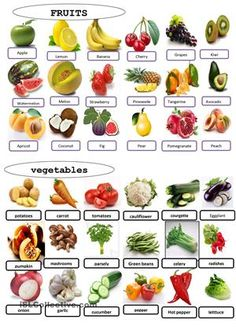 a worksheet of fruits and vegetables in the unit if food and drink  - ESL worksheets