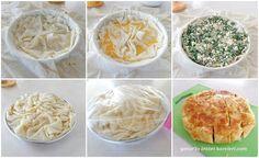 2006 yılında tarif defteri yemek formunda işte börek bu adlı nefis bir börek ve aynı başlık altında su böreği versiyonunun tarifini ...
