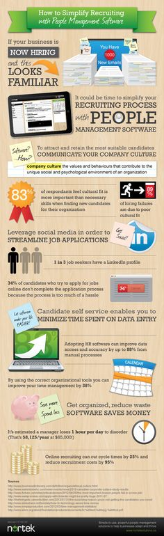 34 Best HR images in 2013 | Human resources, Career, Graphics