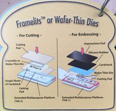 Framelits or Wafer-Thin Dies <3 <3 <3 <3 <3