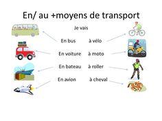 BoscoBlog, le coin français: Les prépositions avec les moyens de transport
