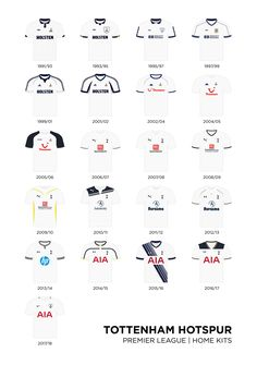 Tottenham Hotspur Football, White Hart Lane, Sports Humor, Cristiano Ronaldo, Premier League, Soccer, Behance, Club, Funny