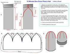 I created this pattern to sew fleece hats for the homeless.  Takes about ten minutes (at the very most) to sew a hat: