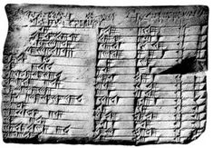 """Plimpton 322 (Wiki) - Babylonian tablet from ~1800BC that seems to indicate knowledge of the """"Pythagorean Theorem"""" way fore the Greeks."""