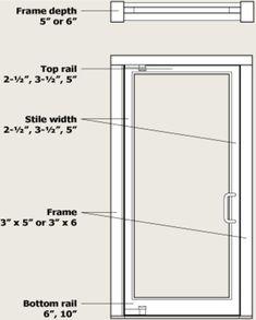 gallery of aluminum doors - extruded aluminum balanced doors - 9