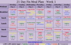 A week of meals.  Use this or make your own.