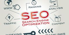 Looking for Search Engine Optimization Services? Let SmartSites - top rated SEO Marketing Agency - increase your site traffic for your business. Internet Marketing, Online Marketing, Digital Marketing, Onpage Seo, Seo Articles, Wordpress, Web Design, Logo Design, Graphic Design