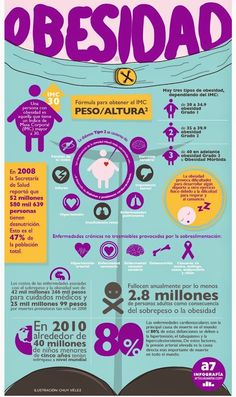 infografia de alteraciones metabolicas - Buscar con Google