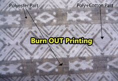 Burn Out Printing on fabric Textile Printing, Printing On Fabric, Rotary Screen Printing, Process Flow Chart, Types Of Fibres, Home Textile, How To Introduce Yourself, Printing Process, Burns