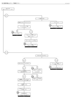 How to Register flow chart