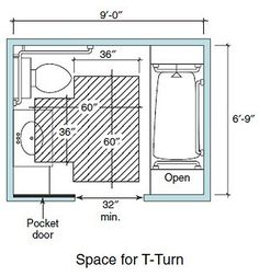 Bathroom Designs Plans handicapped bathroom layout - important for just in case. | dream