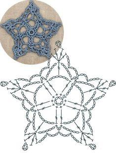 Crochet Star Patterns, Crochet Snowflake Pattern, Crochet Motifs, Crochet Stars, Christmas Crochet Patterns, Crochet Snowflakes, Crochet Diagram, Diy Crochet, Crochet Crafts