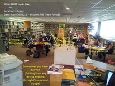 What BYOT Looks Like  Library: Student Free Time in the Library