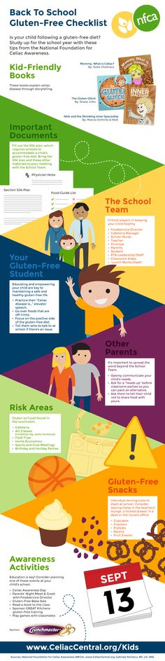 Infographic: Back to School Gluten-Free Checklist  Some good ideas for keeping your gluten free child safe at school