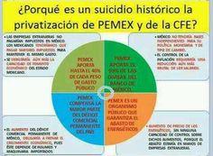 privatizar pemex el suicidio historico