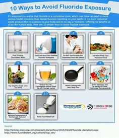 10 ways to reduce fluoride exposure