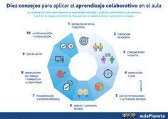 Diez consejos para aplicar el aprendizaje colaborativo en el aula #abp_intef