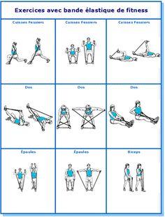 Tableau des 9 exercices avec elastique de fitness