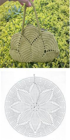 Crochet handbags 769130442591473209 - Mandala-Taschenmuster Source by Crochet Purse Patterns, Bag Crochet, Crochet Shell Stitch, Crochet Handbags, Crochet Purses, Crochet Gifts, Free Crochet, Crochet Baskets, Hat Patterns