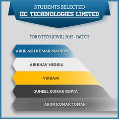 Can any one please tell me that doing MBA from the uttar pradesh technical university(UPTU) reliable !?