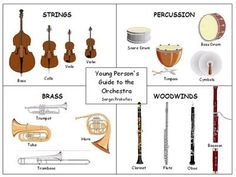 Learn Me Music: Young Person's Guide to the Orchestra | Music and Technology in Education