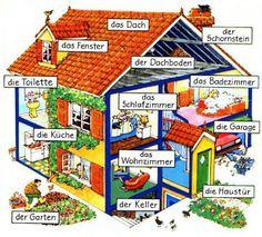 German for all Deutsch für alle: Das Haus 3 German Grammar, German Words, German Resources, Deutsch Language, German Houses, German Language Learning, Spanish Activities, Teaching French, Teaching Spanish
