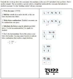Post with 12361 votes and 340955 views. Shared by PuntCuncher. Write Your Name in Elvish in 10 Minutes [not my work]. Elvish Language, Sms Language, Never Stop Learning, Learning To Write, Elvish Writing, Fictional Languages, Different Alphabets, Coding Languages, Special Symbols