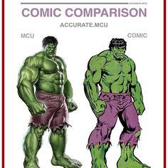 Hulk, comics vs. Movies