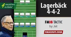 Lars Lagerbäck 4-4-2 Tactics FM16