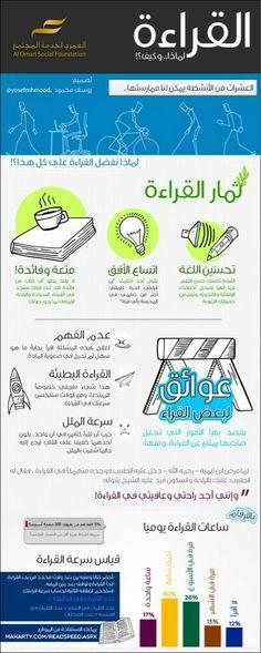 القراءة لماذا وكيف؟! Study Skills, Life Skills, Words Quotes, Life Quotes, Qoutes, Vie Motivation, Study Techniques, Reading Tips, Human Development