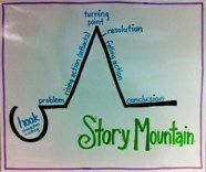 Story Mountain (and other cute anchor charts)