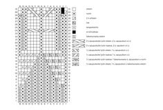 Merja Ojanperän Haave vain -pitsineulesukat   Meillä kotona Knitting Socks, Handicraft, Periodic Table, Knitting Patterns, Diagram, Projects To Try, Knit Socks, Craft, Periodic Table Chart