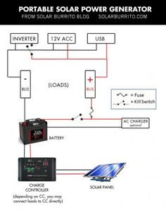 Basic Wire Diagram Of A Solar Electric System Gratitude Home - Solar wiring diagram