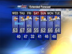 Week forecast. Almost 70 on Thursday. Can you believe the week started with snow? March 6